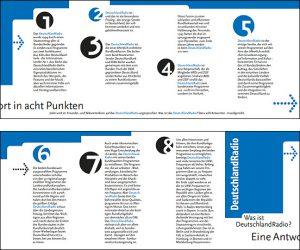 Flyer (Entwurf) Deutschlandradio
